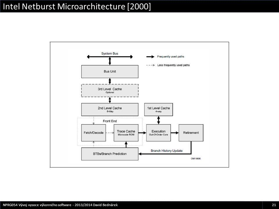 Intel Netburst Microarchitecture [2000] 21NPRG054 Vývoj vysoce výkonného software - 2013/2014 David Bednárek
