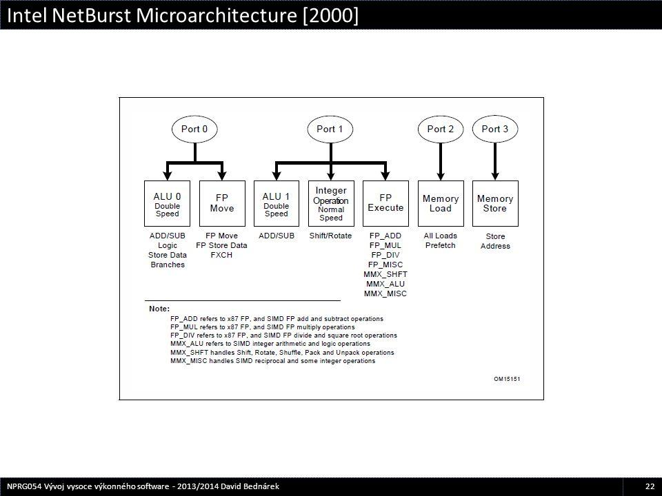 Intel NetBurst Microarchitecture [2000] 22NPRG054 Vývoj vysoce výkonného software - 2013/2014 David Bednárek