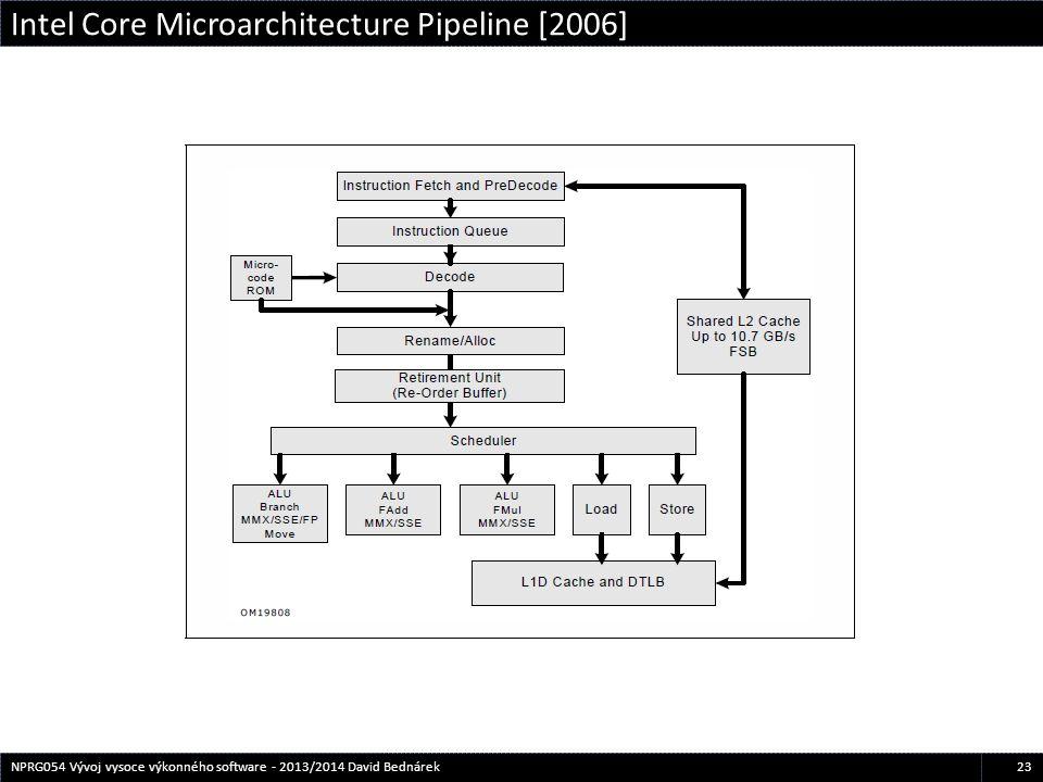 Intel Core Microarchitecture Pipeline [2006] 23NPRG054 Vývoj vysoce výkonného software - 2013/2014 David Bednárek