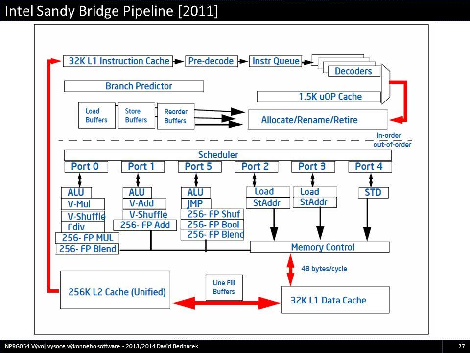 Intel Sandy Bridge Pipeline [2011] 27NPRG054 Vývoj vysoce výkonného software - 2013/2014 David Bednárek