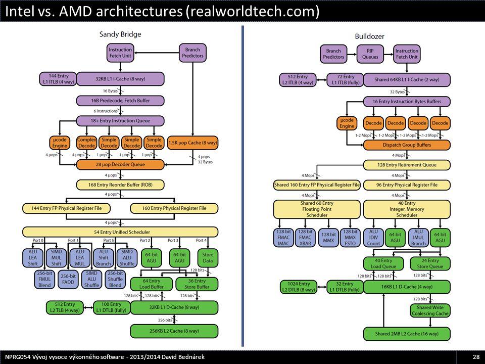 Intel vs. AMD architectures (realworldtech.com) 28NPRG054 Vývoj vysoce výkonného software - 2013/2014 David Bednárek