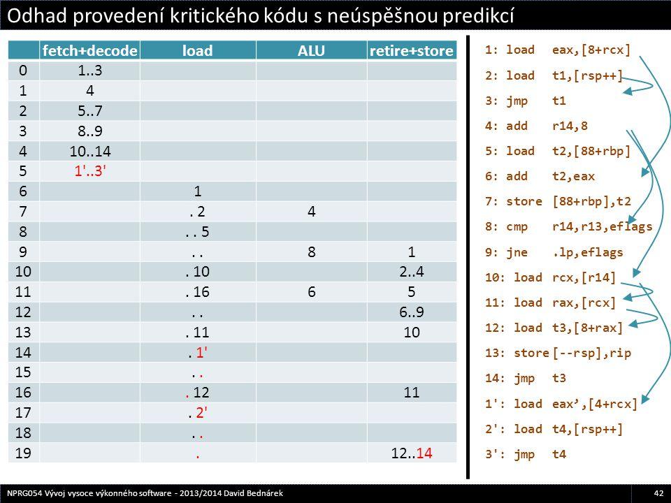 1: loadeax,[8+rcx] 2: loadt1,[rsp++] 3: jmpt1 4: addr14,8 5: loadt2,[88+rbp] 6: addt2,eax 7: store[88+rbp],t2 8: cmpr14,r13,eflags 9: jne.lp,eflags 10