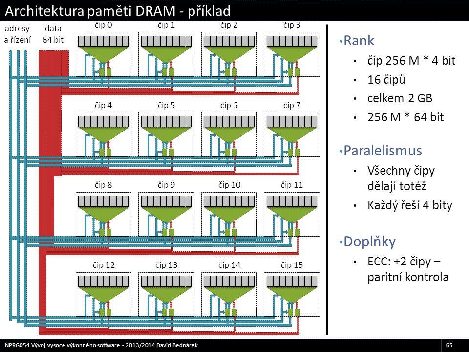 Rank čip 256 M * 4 bit 16 čipů celkem 2 GB 256 M * 64 bit Paralelismus Všechny čipy dělají totéž Každý řeší 4 bity Doplňky ECC: +2 čipy – paritní kont