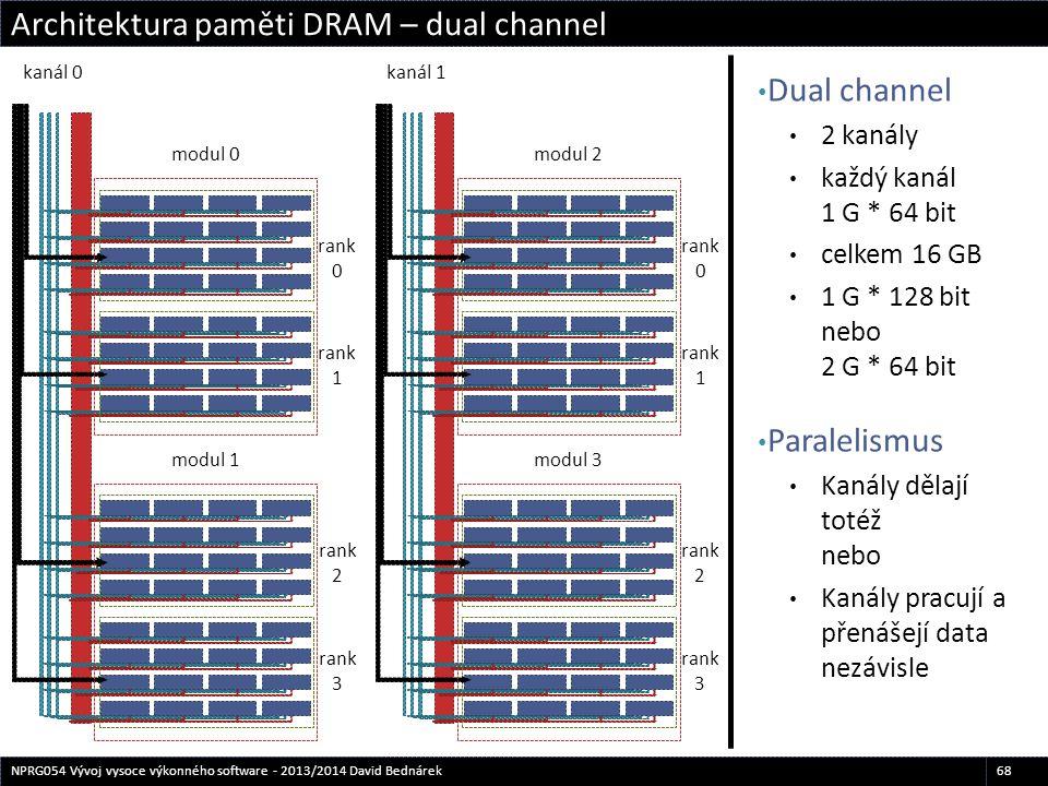 Dual channel 2 kanály každý kanál 1 G * 64 bit celkem 16 GB 1 G * 128 bit nebo 2 G * 64 bit Paralelismus Kanály dělají totéž nebo Kanály pracují a pře