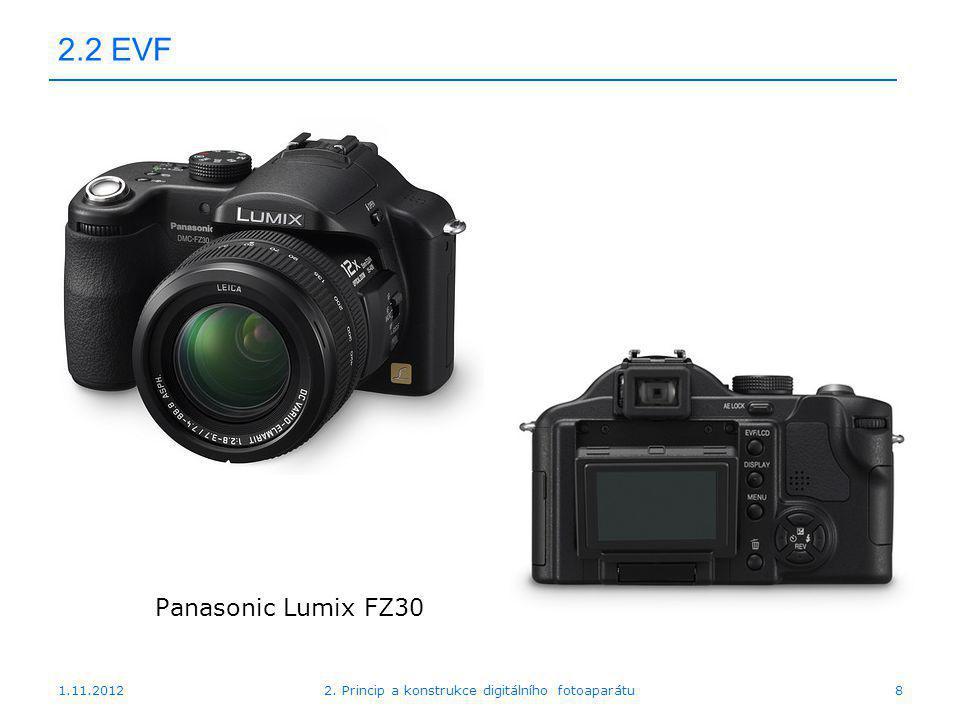 1.11.20122. Princip a konstrukce digitálního fotoaparátu9 2.2 EVF Konica Minolta Z6