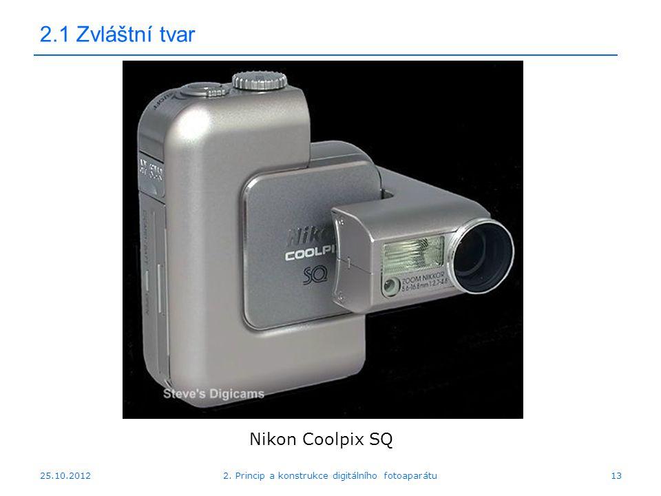 25.10.2012 2.1 Zvláštní tvar Nikon Coolpix SQ 132. Princip a konstrukce digitálního fotoaparátu