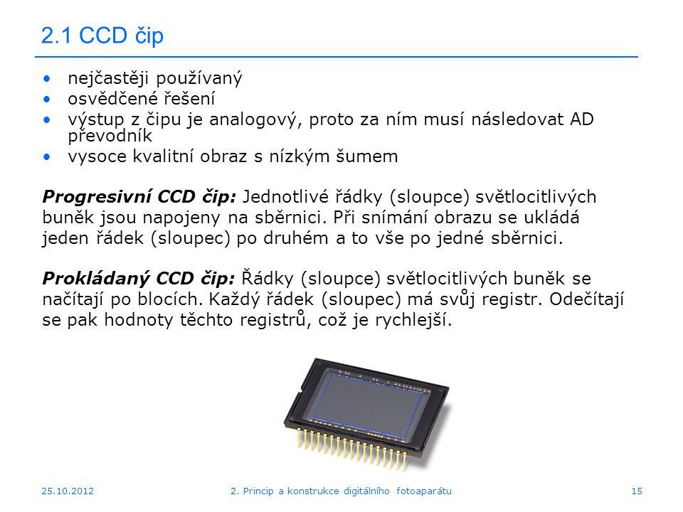 25.10.2012 2.1 CCD čip nejčastěji používaný osvědčené řešení výstup z čipu je analogový, proto za ním musí následovat AD převodník vysoce kvalitní obr