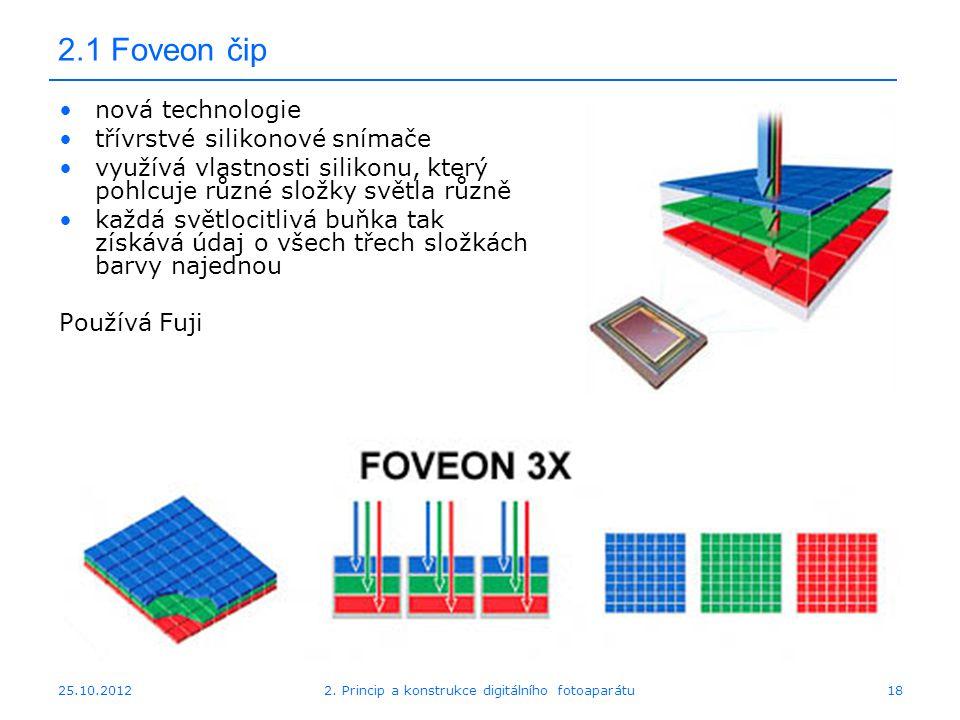 25.10.2012 2.1 Foveon čip nová technologie třívrstvé silikonové snímače využívá vlastnosti silikonu, který pohlcuje různé složky světla různě každá sv