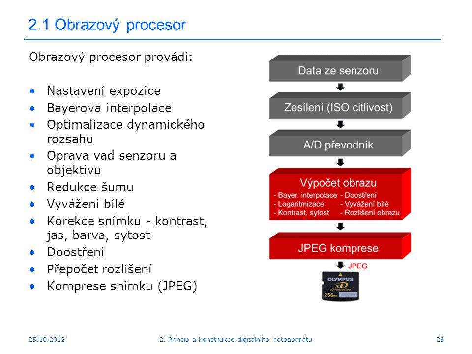 25.10.2012 2.1 Obrazový procesor Obrazový procesor provádí: Nastavení expozice Bayerova interpolace Optimalizace dynamického rozsahu Oprava vad senzor