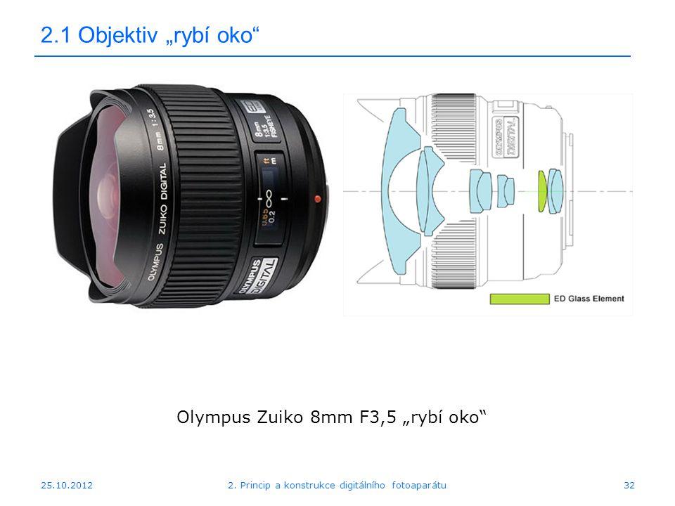 """25.10.2012 2.1 Objektiv """"rybí oko"""" Olympus Zuiko 8mm F3,5 """"rybí oko"""" 322. Princip a konstrukce digitálního fotoaparátu"""