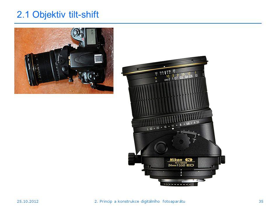 25.10.2012 2.1 Objektiv tilt-shift 352. Princip a konstrukce digitálního fotoaparátu