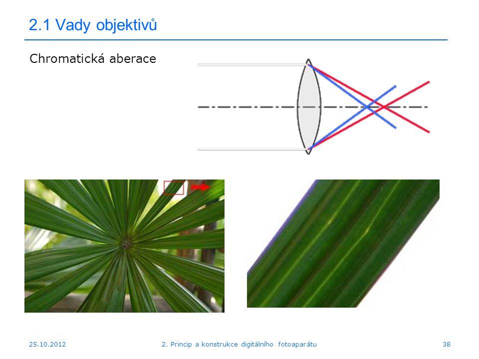 25.10.2012 2.1 Vady objektivů Chromatická aberace 382. Princip a konstrukce digitálního fotoaparátu