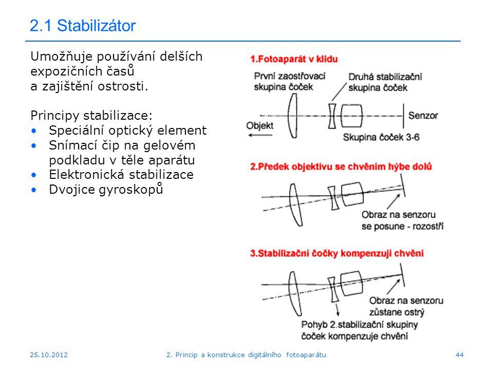 25.10.2012 2.1 Stabilizátor Umožňuje používání delších expozičních časů a zajištění ostrosti. Principy stabilizace: Speciální optický element Snímací