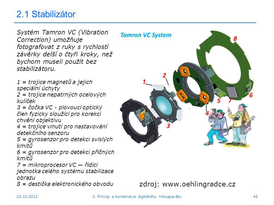 25.10.2012 2.1 Stabilizátor Systém Tamron VC (Vibration Correction) umožňuje fotografovat z ruky s rychlostí závěrky delší o čtyři kroky, než bychom m