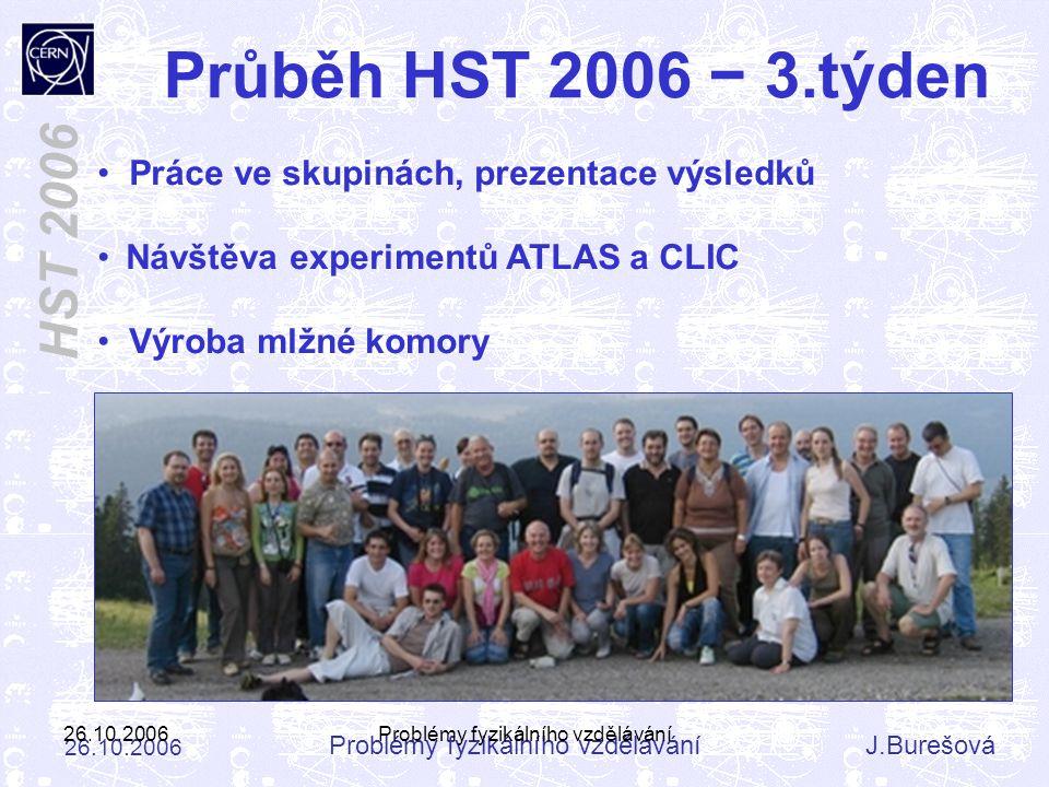Problémy fyzikálního vzděláváníJ.Burešová 26.10.2006 HST 2006 26.10.2006Problémy fyzikálního vzdělávání Práce ve skupinách, prezentace výsledků Návště