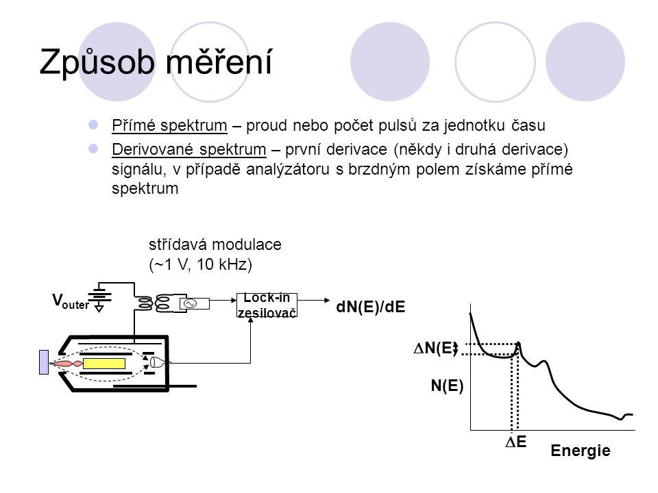 Způsob měření Přímé spektrum – proud nebo počet pulsů za jednotku času Derivované spektrum – první derivace (někdy i druhá derivace) signálu, v případ
