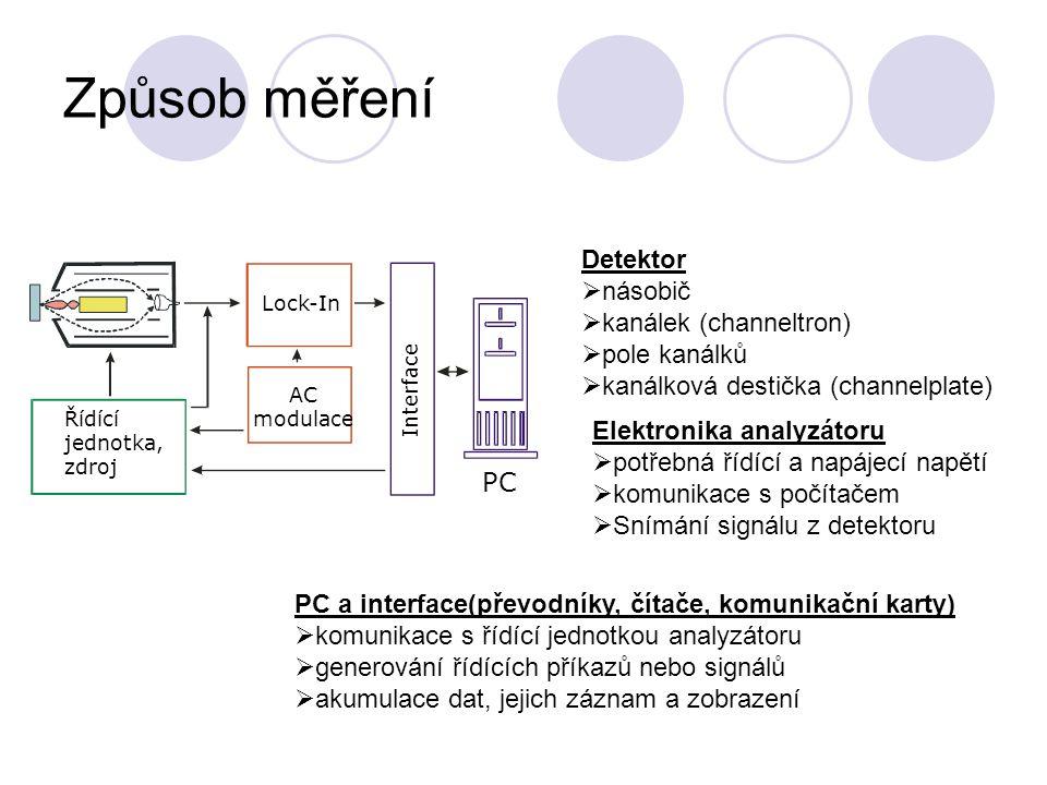 Způsob měření Detektor  násobič  kanálek (channeltron)  pole kanálků  kanálková destička (channelplate) Elektronika analyzátoru  potřebná řídící