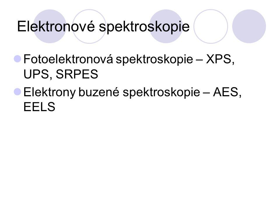 Elektronové spektroskopie Fotoelektronová spektroskopie – XPS, UPS, SRPES Elektrony buzené spektroskopie – AES, EELS