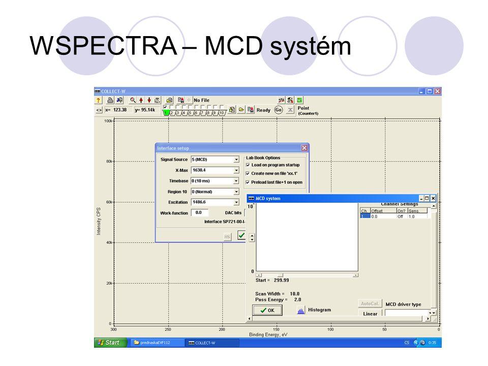 WSPECTRA – MCD systém