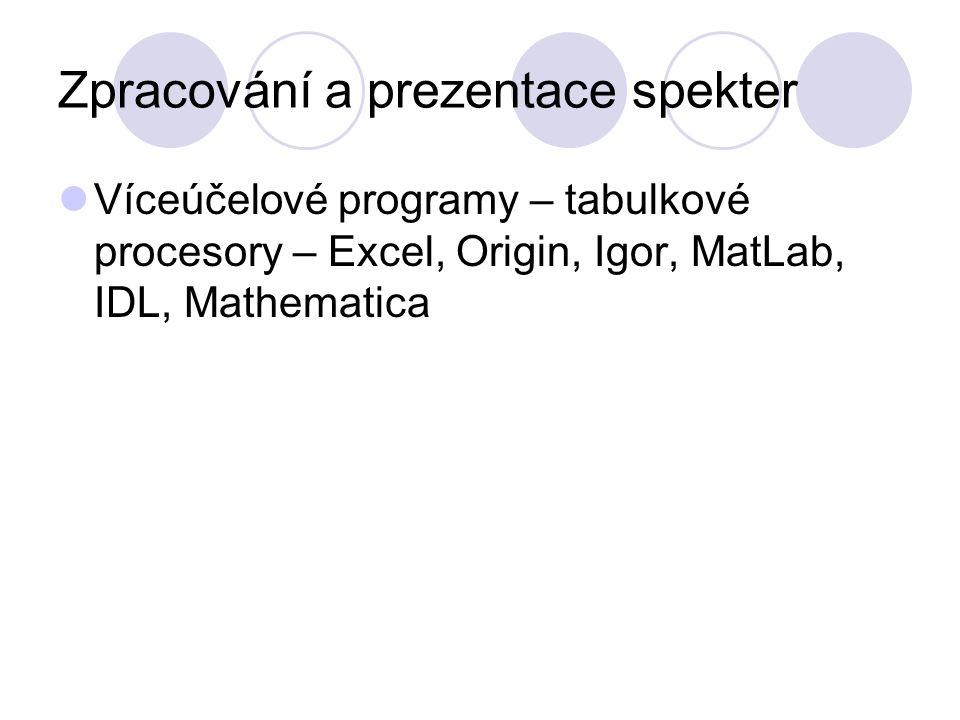 Zpracování a prezentace spekter Víceúčelové programy – tabulkové procesory – Excel, Origin, Igor, MatLab, IDL, Mathematica
