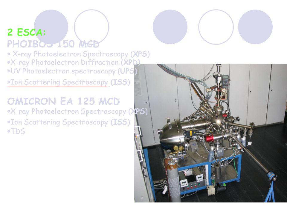 Kick-off meeting, Düsseldorf, April 16-17 2 ESCA: PHOIBOS 150 MCD  X-ray Photoelectron Spectroscopy (XPS)  X-ray Photoelectron Diffraction (XPD)  U