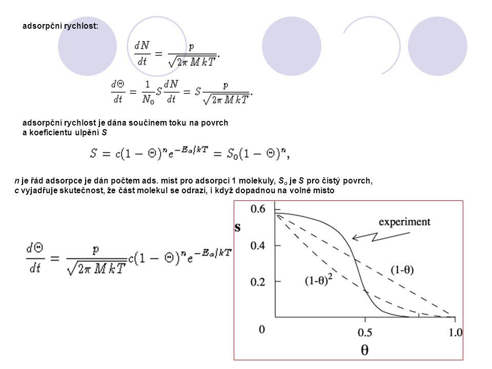 adsorpční rychlost: adsorpční rychlost je dána součinem toku na povrch a koeficientu ulpění S n je řád adsorpce je dán počtem ads. míst pro adsorpci 1