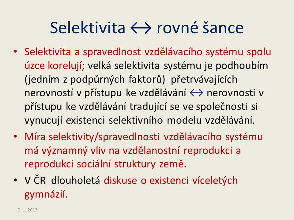 Selektivita ↔ rovné šance Selektivita a spravedlnost vzdělávacího systému spolu úzce korelují; velká selektivita systému je podhoubím (jedním z podpůr