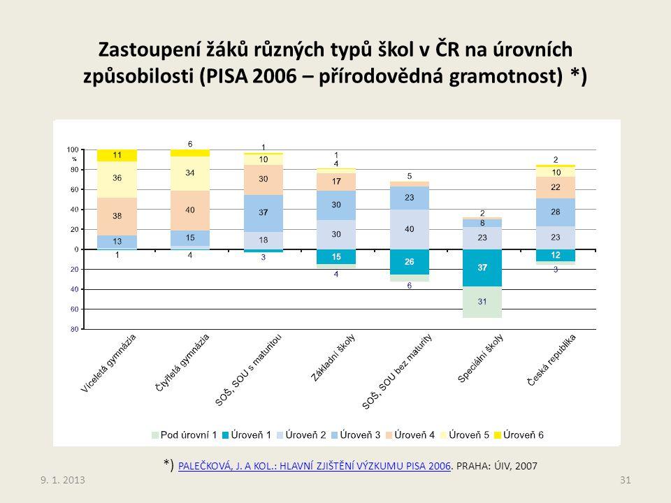 Zastoupení žáků různých typů škol v ČR na úrovních způsobilosti (PISA 2006 – přírodovědná gramotnost) *) 31 *) PALEČKOVÁ, J. A KOL.: HLAVNÍ ZJIŠTĚNÍ V