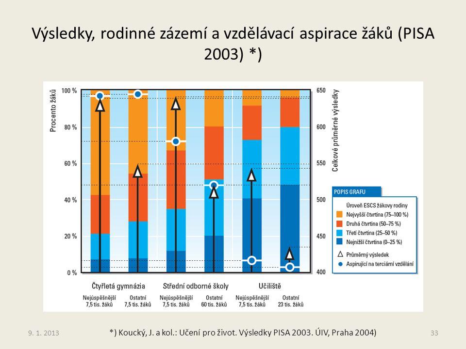 Výsledky, rodinné zázemí a vzdělávací aspirace žáků (PISA 2003) *) 33 *) Koucký, J. a kol.: Učení pro život. Výsledky PISA 2003. ÚIV, Praha 2004) 9. 1