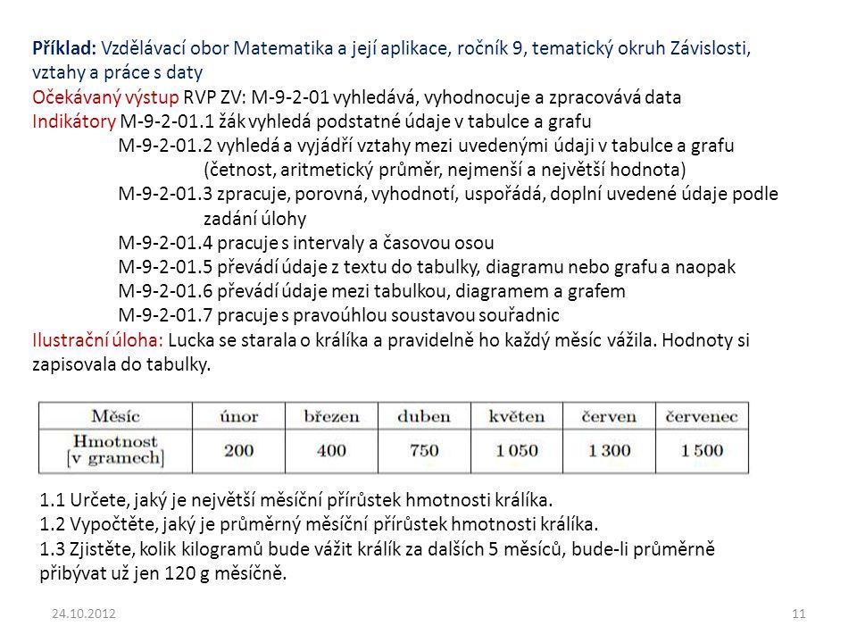 24.10.201211 Příklad: Vzdělávací obor Matematika a její aplikace, ročník 9, tematický okruh Závislosti, vztahy a práce s daty Očekávaný výstup RVP ZV: M-9-2-01 vyhledává, vyhodnocuje a zpracovává data Indikátory M-9-2-01.1 žák vyhledá podstatné údaje v tabulce a grafu M-9-2-01.2 vyhledá a vyjádří vztahy mezi uvedenými údaji v tabulce a grafu (četnost, aritmetický průměr, nejmenší a největší hodnota) M-9-2-01.3 zpracuje, porovná, vyhodnotí, uspořádá, doplní uvedené údaje podle zadání úlohy M-9-2-01.4 pracuje s intervaly a časovou osou M-9-2-01.5 převádí údaje z textu do tabulky, diagramu nebo grafu a naopak M-9-2-01.6 převádí údaje mezi tabulkou, diagramem a grafem M-9-2-01.7 pracuje s pravoúhlou soustavou souřadnic Ilustrační úloha: Lucka se starala o králíka a pravidelně ho každý měsíc vážila.