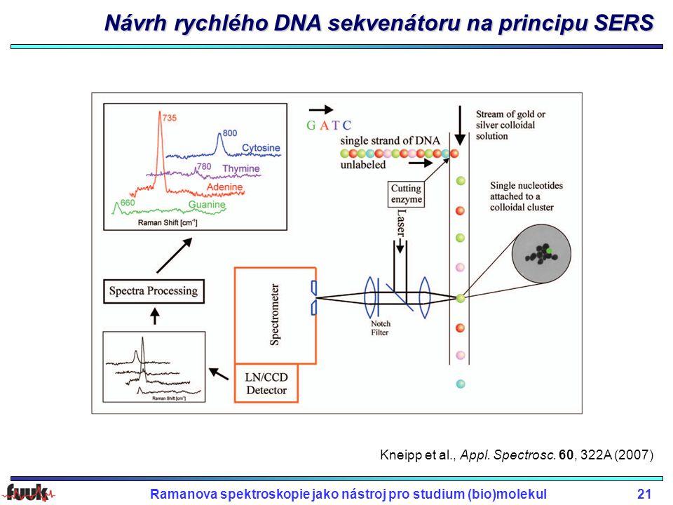 Ramanova spektroskopie jako nástroj pro studium (bio)molekul21 Návrh rychlého DNA sekvenátoru na principu SERS Návrh rychlého DNA sekvenátoru na principu SERS Kneipp et al., Appl.