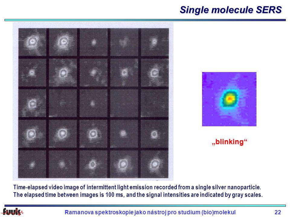 Ramanova spektroskopie jako nástroj pro studium (bio)molekul22 Time-elapsed video image of intermittent light emission recorded from a single silver nanoparticle.