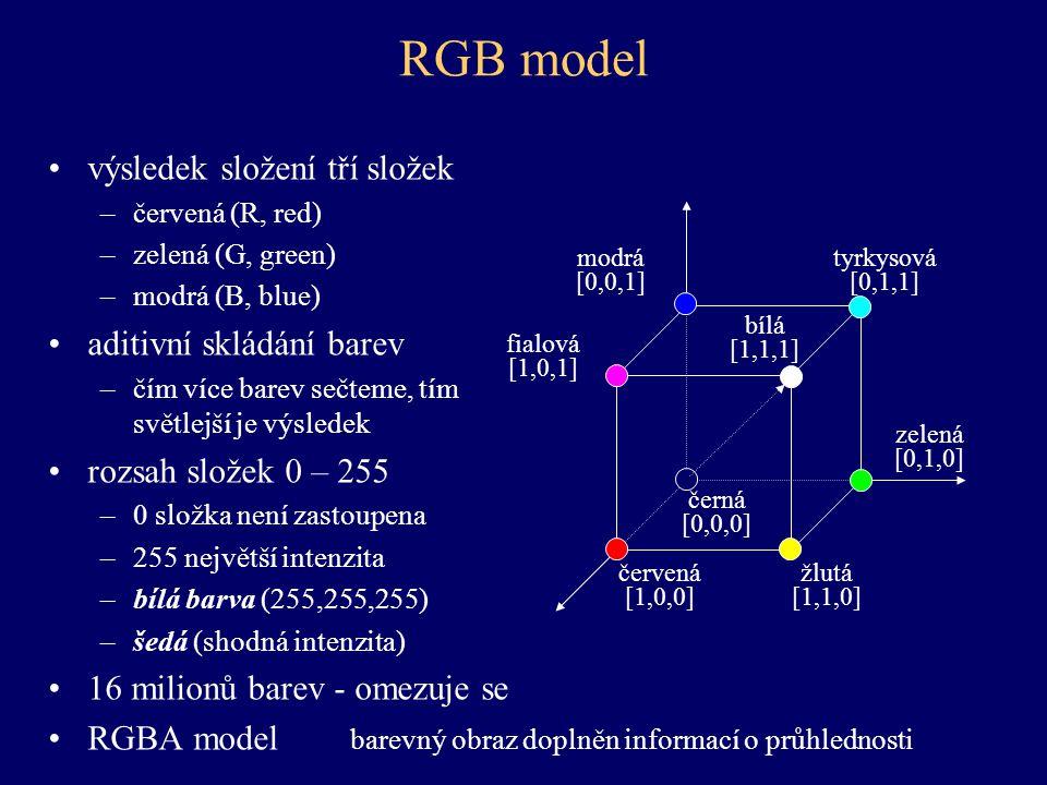 RGB model výsledek složení tří složek –červená (R, red) –zelená (G, green) –modrá (B, blue) aditivní skládání barev –čím více barev sečteme, tím světl