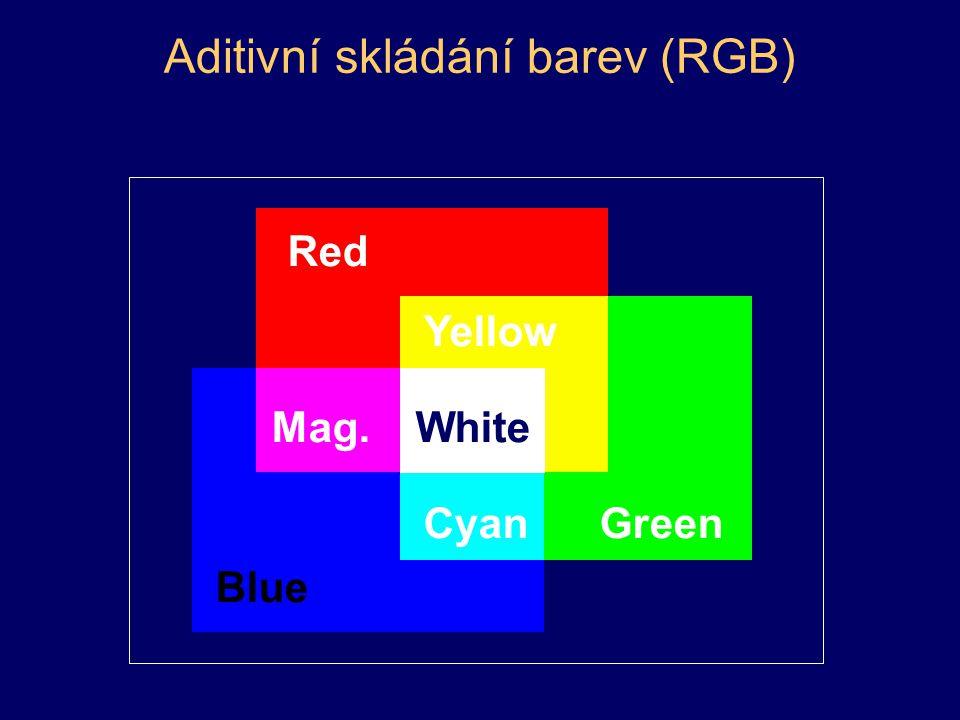 CMYK,CMY model výsledek složení tří složek –tyrkysová (C, cyan) –fialová (M, magenta) –žlutá (Y, yellow) subtraktivní skládání –složením všech barev vznikne černá (malíř) –při tisku nebývá černá barva kvalitní, proto se přidává černá barva –blacK potřebuji vnější zdroj světla –pohlcování světla modrá [1,1,0] tyrkysová [1,0,0] fialová [0,1,0] červená [0,1,1] žlutá [0,0,1] zelená [1,0,1] černá [1,1,1] bílá [0,0,0]