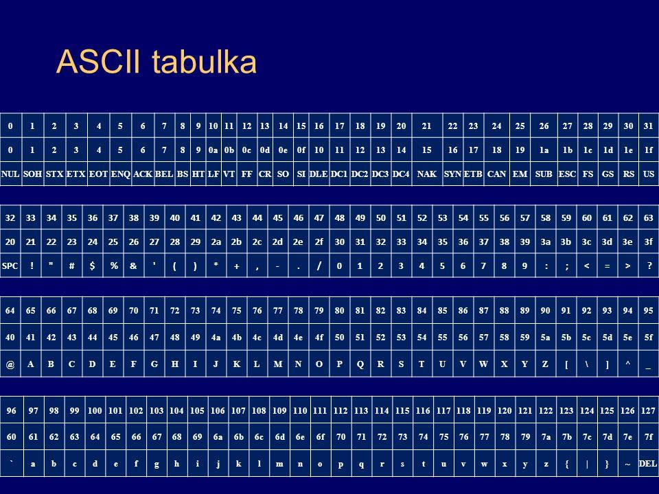 ASCII tabulka 012345678910111213141516171819202122232425262728293031 01234567890a0b0c0d0e0f101112131415161718191a1b1c1d1e1f NULSOHSTXETXEOTENQACKBELBS