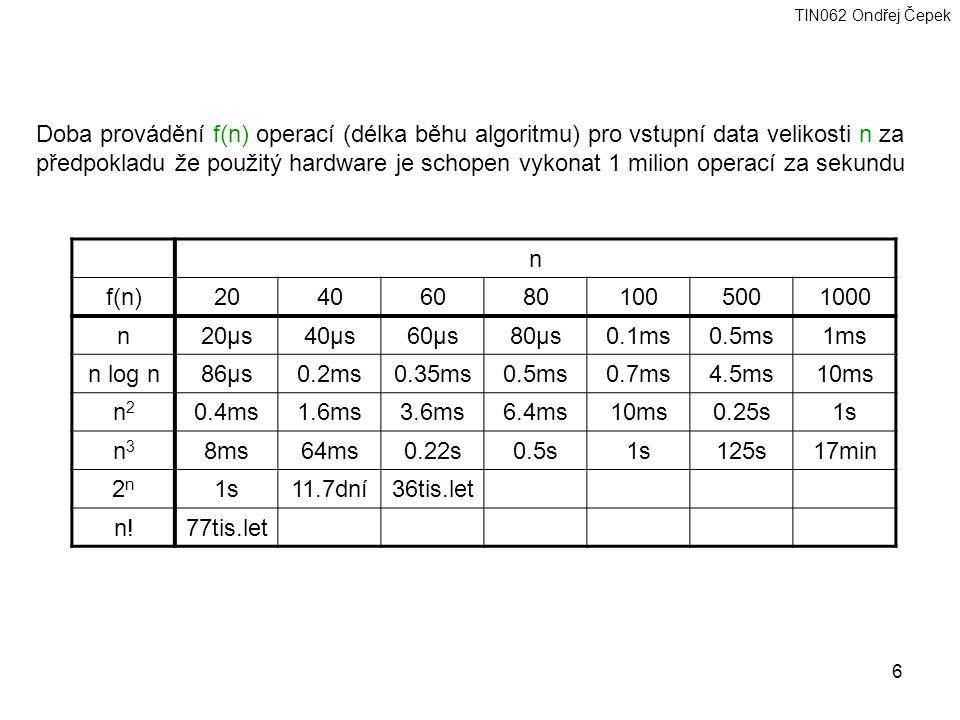 TIN062 Ondřej Čepek 6 Doba provádění f(n) operací (délka běhu algoritmu) pro vstupní data velikosti n za předpokladu že použitý hardware je schopen vykonat 1 milion operací za sekundu n f(n)204060801005001000 n20μs40μs60μs80μs0.1ms0.5ms1ms n log n86μs0.2ms0.35ms0.5ms0.7ms4.5ms10ms n2n2 0.4ms1.6ms3.6ms6.4ms10ms0.25s1s n3n3 8ms64ms0.22s0.5s1s125s17min 2n2n 1s11.7dní36tis.let n!77tis.let