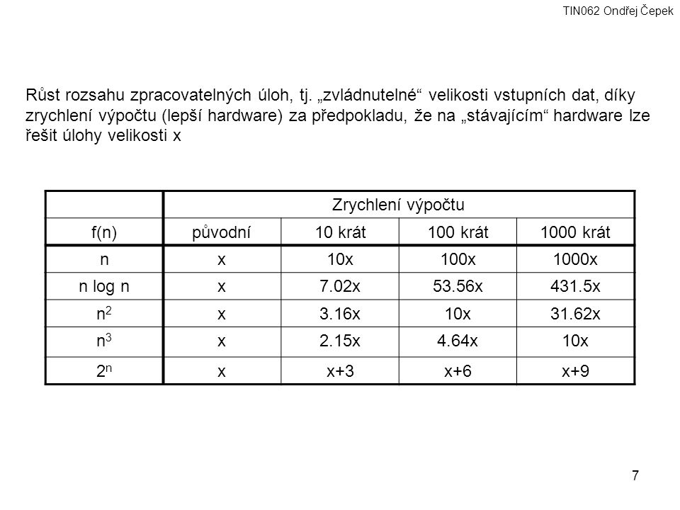 TIN062 Ondřej Čepek 7 Růst rozsahu zpracovatelných úloh, tj.