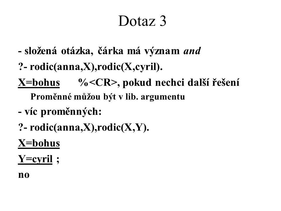 Dotaz 3 - složená otázka, čárka má význam and ?- rodic(anna,X),rodic(X,cyril). X=bohus%, pokud nechci další řešení Proměnné můžou být v lib. argumentu