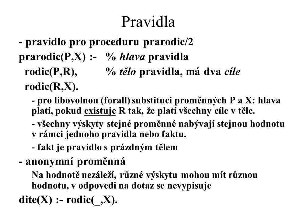 Pravidla - pravidlo pro proceduru prarodic/2 prarodic(P,X) :-% hlava pravidla rodic(P,R),% tělo pravidla, má dva cíle rodic(R,X). - pro libovolnou (fo