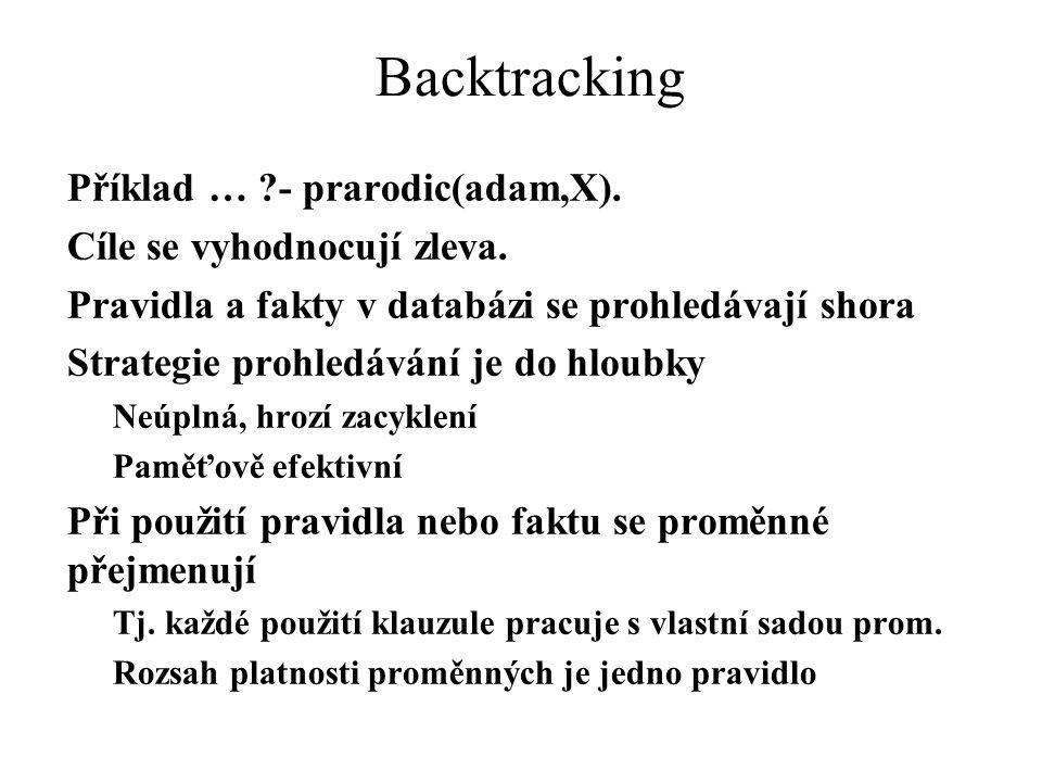 Backtracking Příklad … ?- prarodic(adam,X). Cíle se vyhodnocují zleva. Pravidla a fakty v databázi se prohledávají shora Strategie prohledávání je do