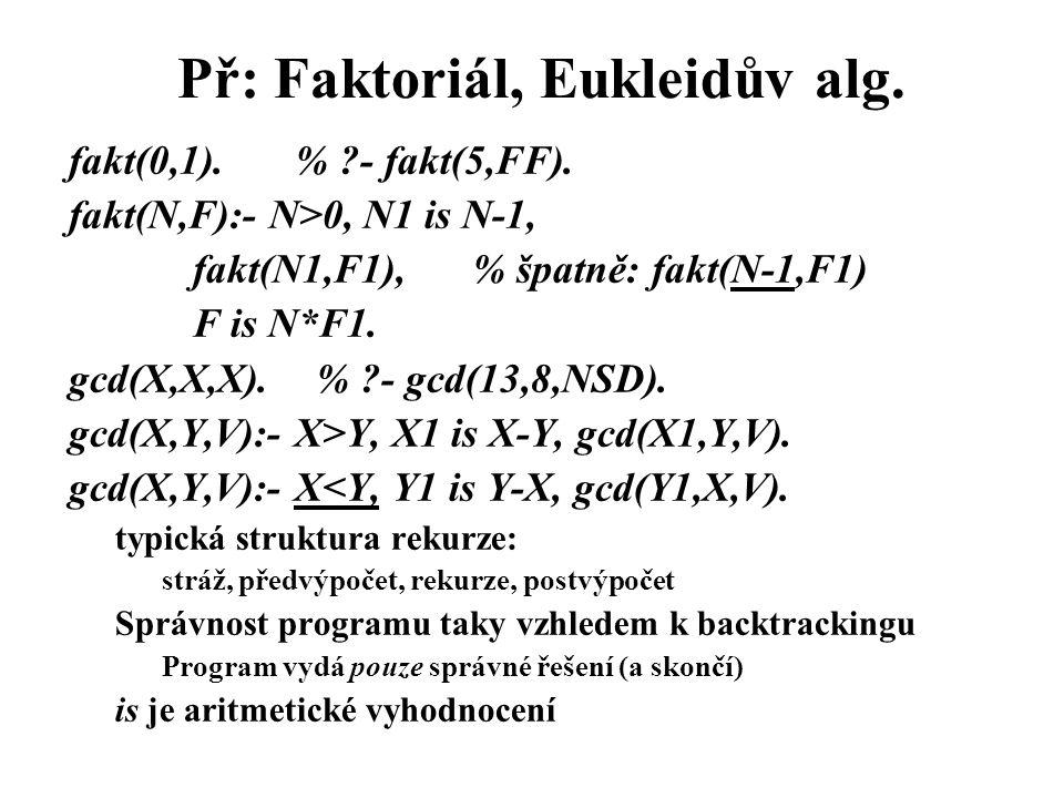 Př: Faktoriál, Eukleidův alg. fakt(0,1).% ?- fakt(5,FF). fakt(N,F):- N>0, N1 is N-1, fakt(N1,F1), % špatně: fakt(N-1,F1) F is N*F1. gcd(X,X,X). % ?- g