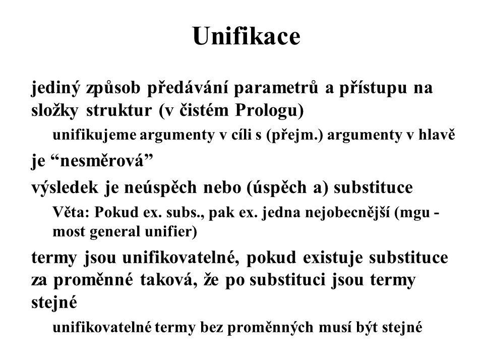 Unifikace jediný způsob předávání parametrů a přístupu na složky struktur (v čistém Prologu) unifikujeme argumenty v cíli s (přejm.) argumenty v hlavě