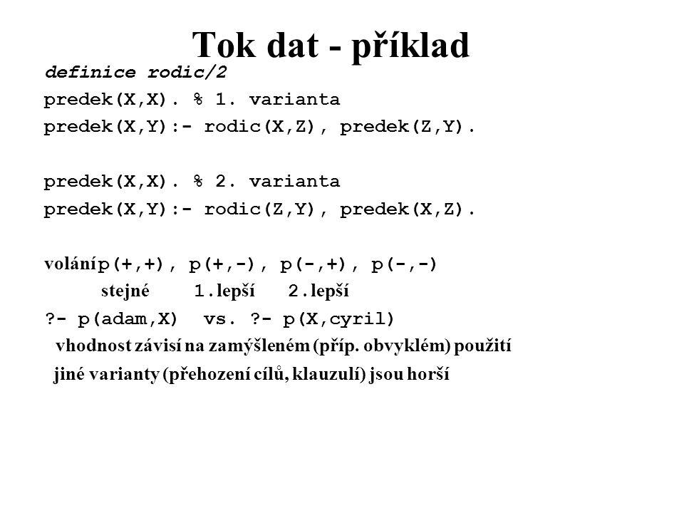 Tok dat - příklad definice rodic/2 predek(X,X). % 1. varianta predek(X,Y):- rodic(X,Z), predek(Z,Y). predek(X,X). % 2. varianta predek(X,Y):- rodic(Z,