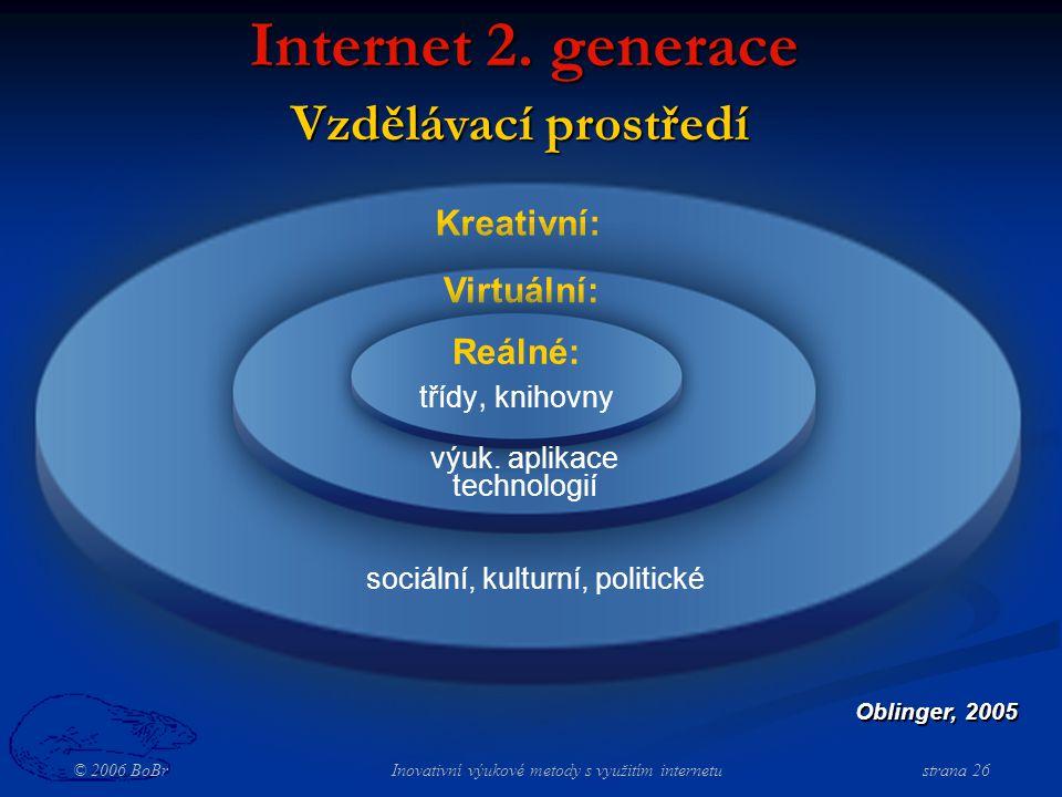 © 2006 BoBr Inovativní výukové metody s využitím internetustrana 26 Kreativní: Virtuální: Oblinger, 2005 Reálné: třídy, knihovny Vzdělávací prostředí výuk.