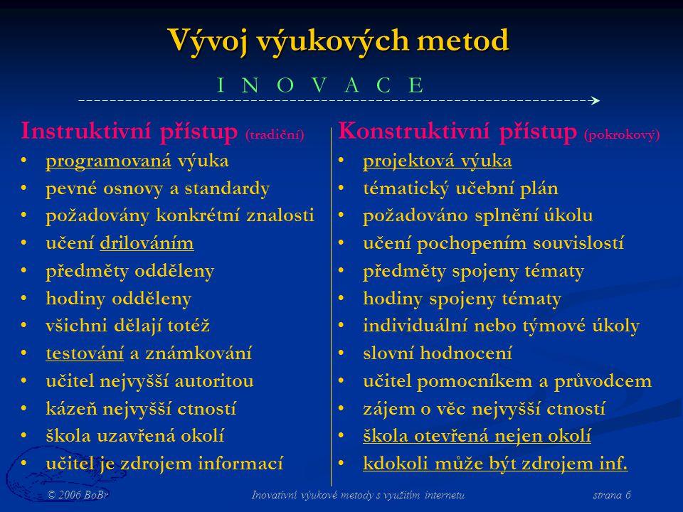 © 2006 BoBr Inovativní výukové metody s využitím internetustrana 17 Úkol popis toho, co se bude dělat, včetně cílů, k nimž se má řešením dospět