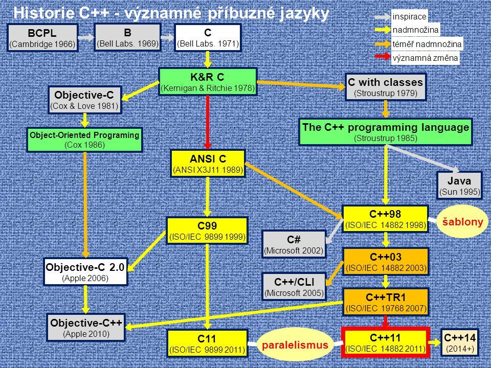 Historie C++ - významné příbuzné jazyky B (Bell Labs. 1969) BCPL (Cambridge 1966) C with classes (Stroustrup 1979) The C++ programming language (Strou