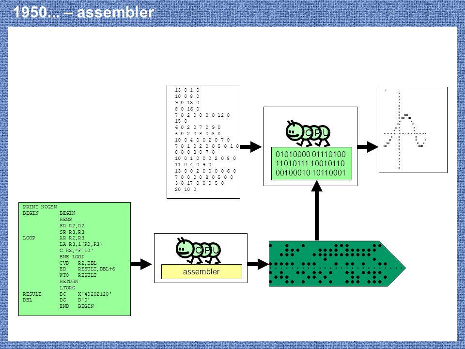 1950... – assembler C P U 01010000 01110100 11010111 10010110 00100010 10110001 X X XX X XX XX XX X XXXXXXXXXXXXXXXXXXXXXXXXXXXX X X X X X X X XX X X