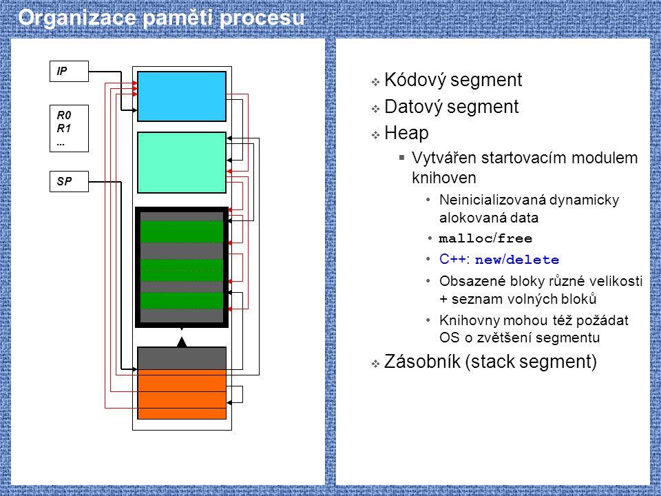 Organizace paměti procesu  Kódový segment  Datový segment  Heap  Vytvářen startovacím modulem knihoven Neinicializovaná dynamicky alokovaná data m