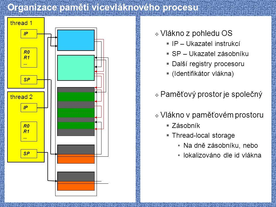 thread 2 thread 1 Organizace paměti vícevláknového procesu  Vlákno z pohledu OS  IP – Ukazatel instrukcí  SP – Ukazatel zásobníku  Další registry