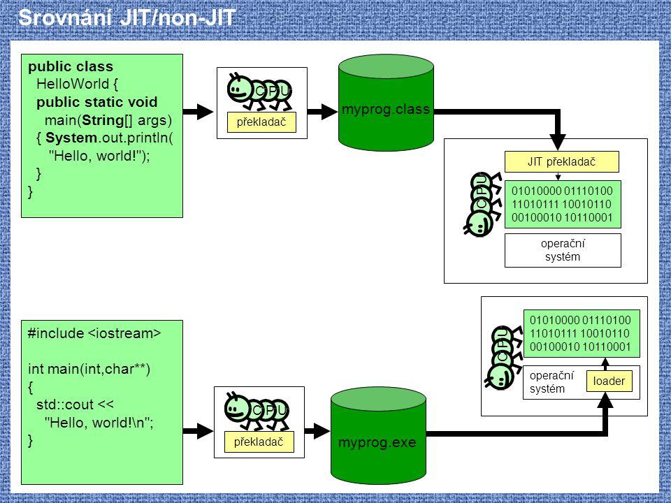 Srovnání JIT/non-JIT C P U 01010000 01110100 11010111 10010110 00100010 10110001 #include int main(int,char**) { std::cout <<